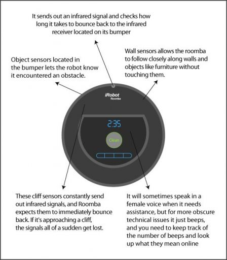 iRobot roomba opinion