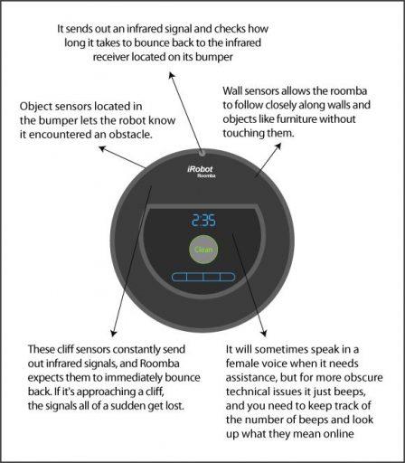 iRobot roomba opinion