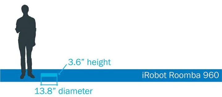 960 robot size and dimensions